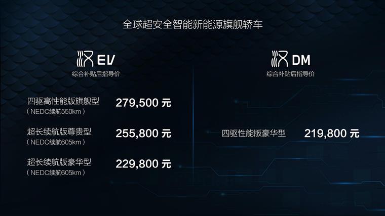 3.9秒破百中国最快的电动轿车!比亚迪汉售21.98-27.95万元